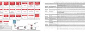 Solar Warning Labels Datacard